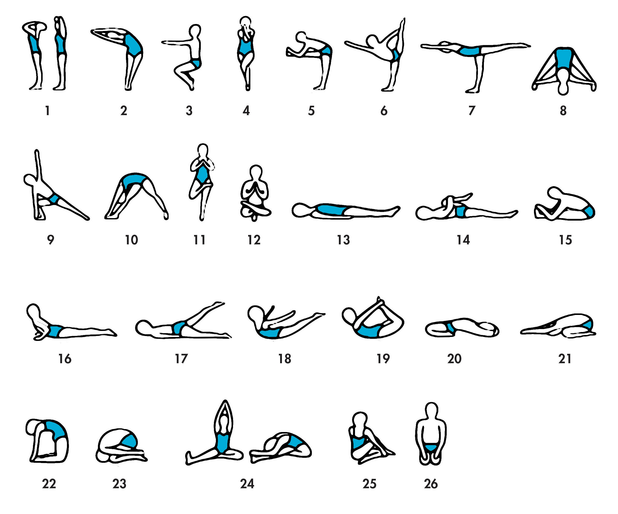 The Yoga - The Hot Room Encinitas